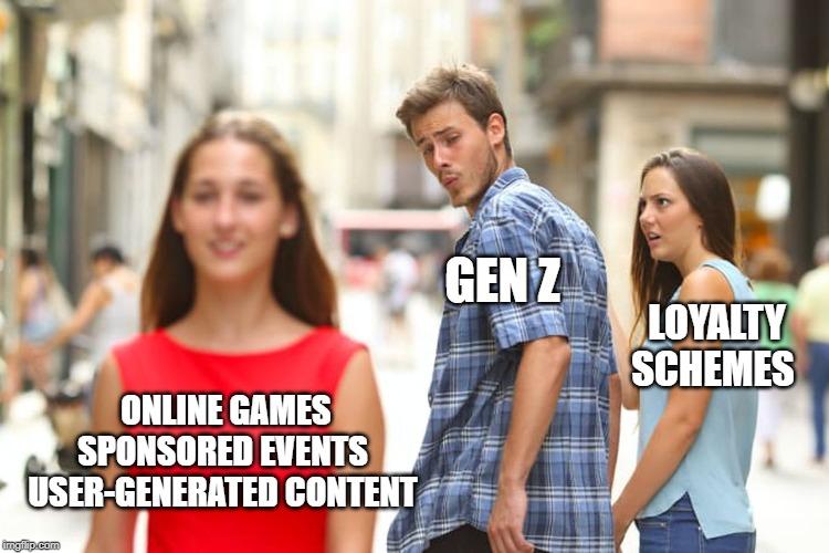 Gen Z brand loyalty