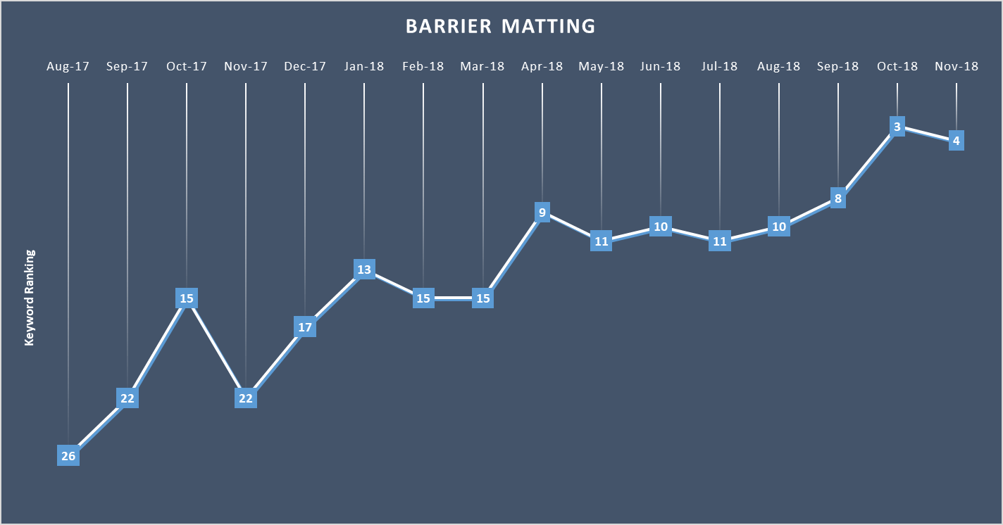 barrier meeting