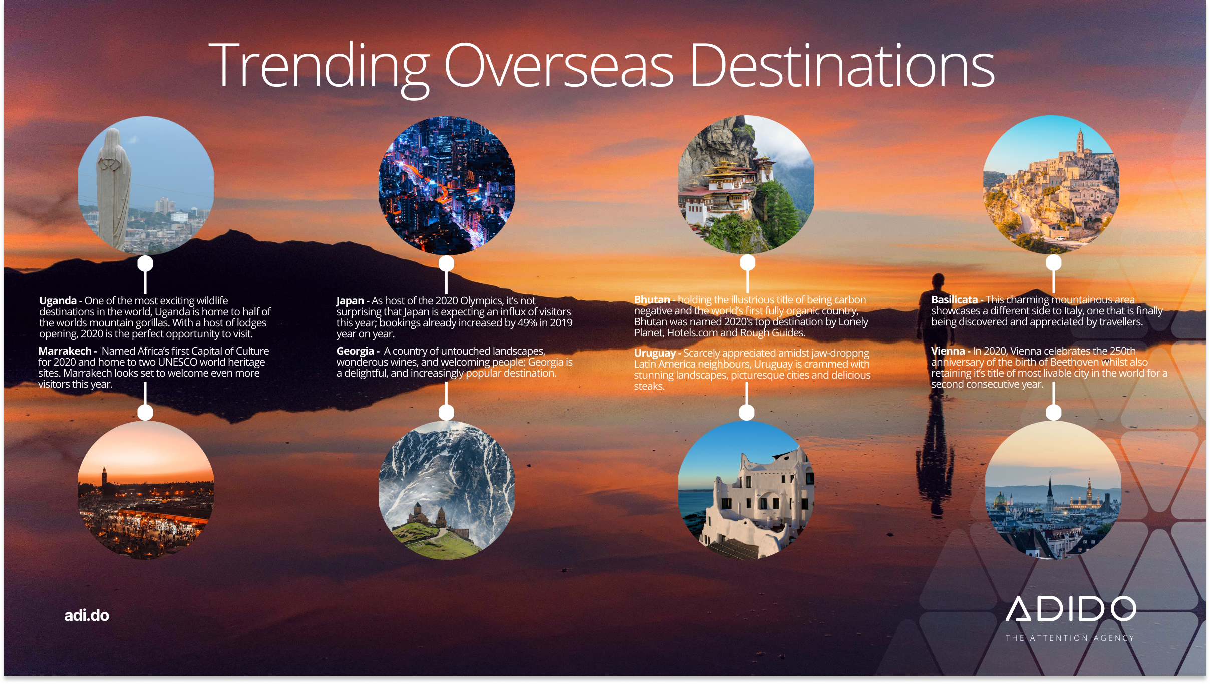 trending overseas destinations in 2020