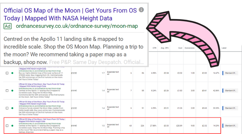 example of a fun quirky ad in the google serp